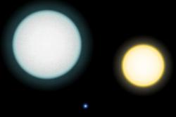 the sun as a white dwarf star