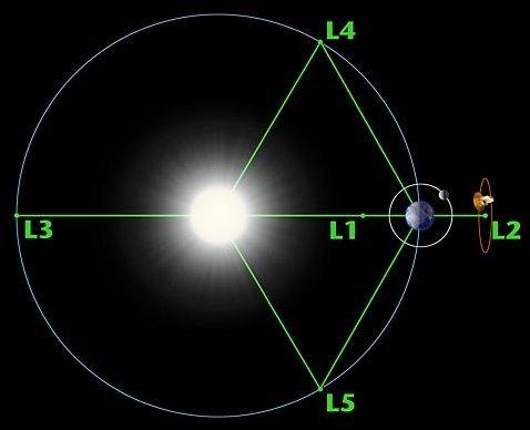 earth orbital speed - photo #8