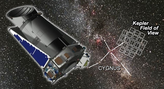 New Worlds to Explore? Kepler Spacecraft Finds 750 ...