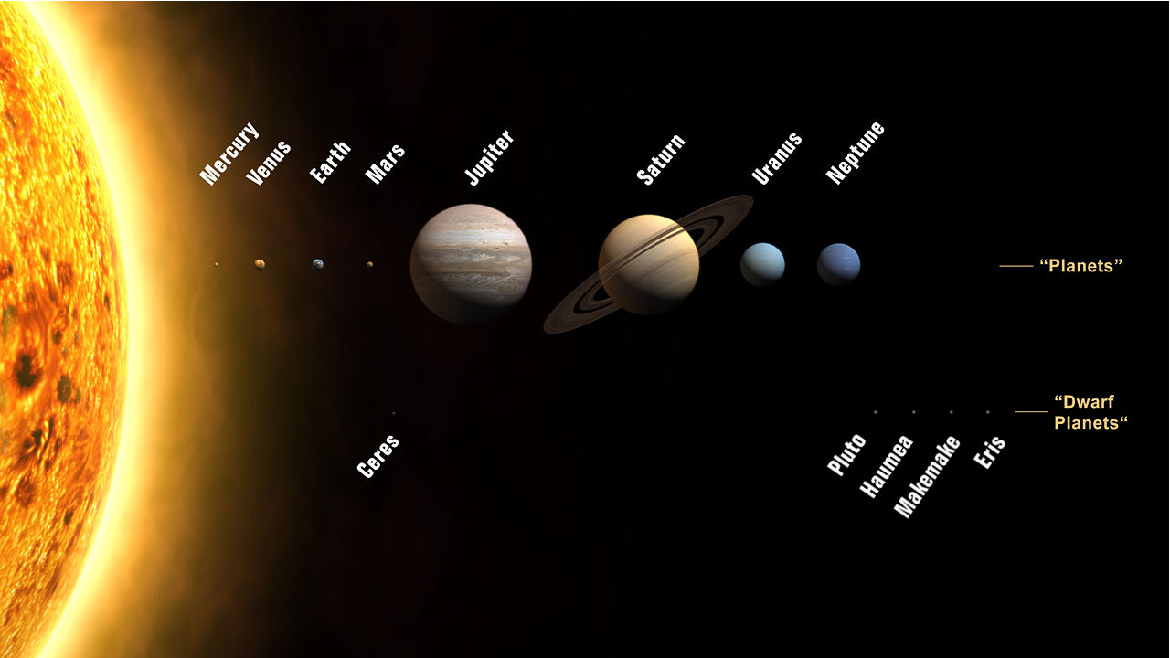 The Inner Planets of Our Solar System