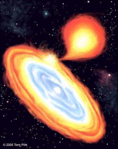 supernova type 1a explosion mechanisms - photo #4
