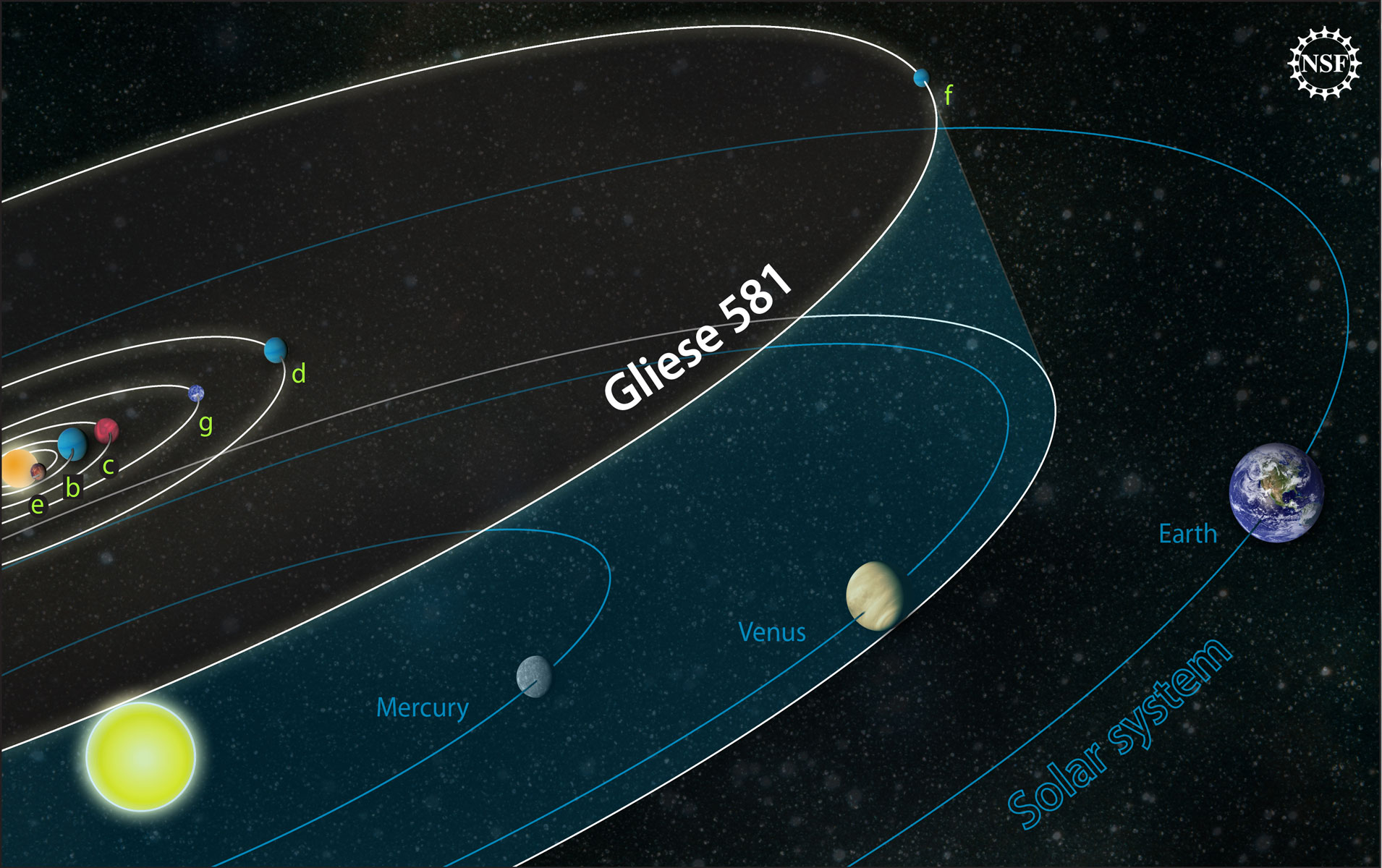 """Could Chance for Life on Gliese 581g Actually Be """"100%""""?"""