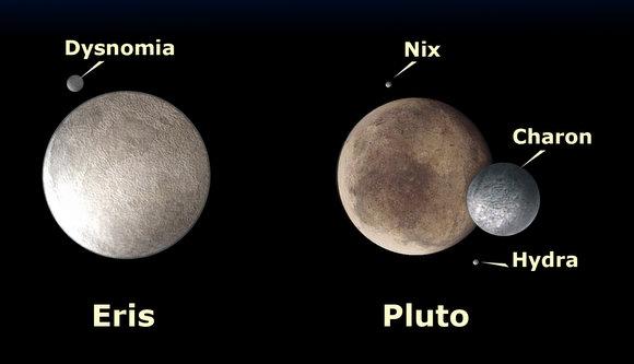 Kerberos Moon Of Plluto: Eris And Pluto: Two Peas In A Pod