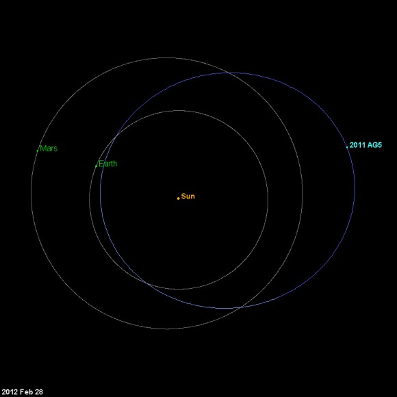 Will Asteroid 2011 AG5 Hit Earth in 2040?