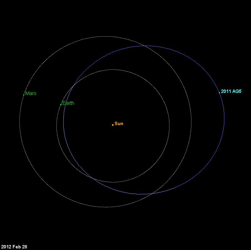 asteroid mars earth - photo #27