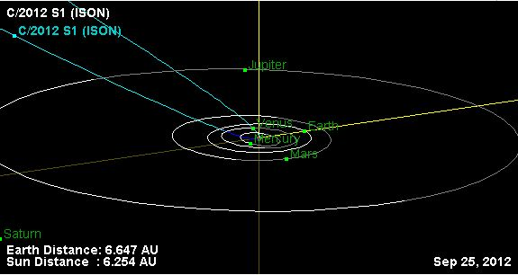 New 'Sun-Skirting' Comet Could Provide Dazzling Display in ...