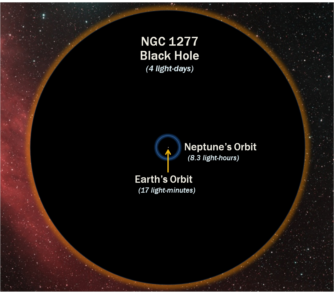 black hole in our universe - photo #34