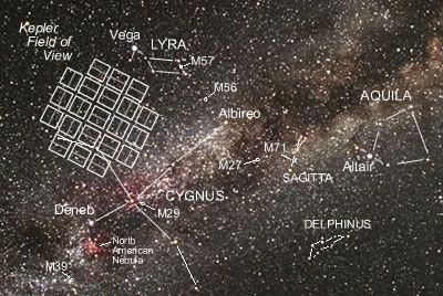 Hobbled Kepler Space Telescope Now On The Hunt For A New ...