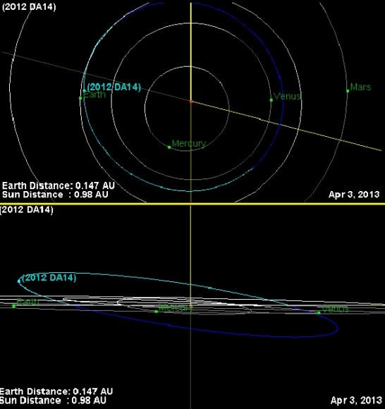 Watch Live as Asteroid 2012 DA14 Whizzes Past Earth