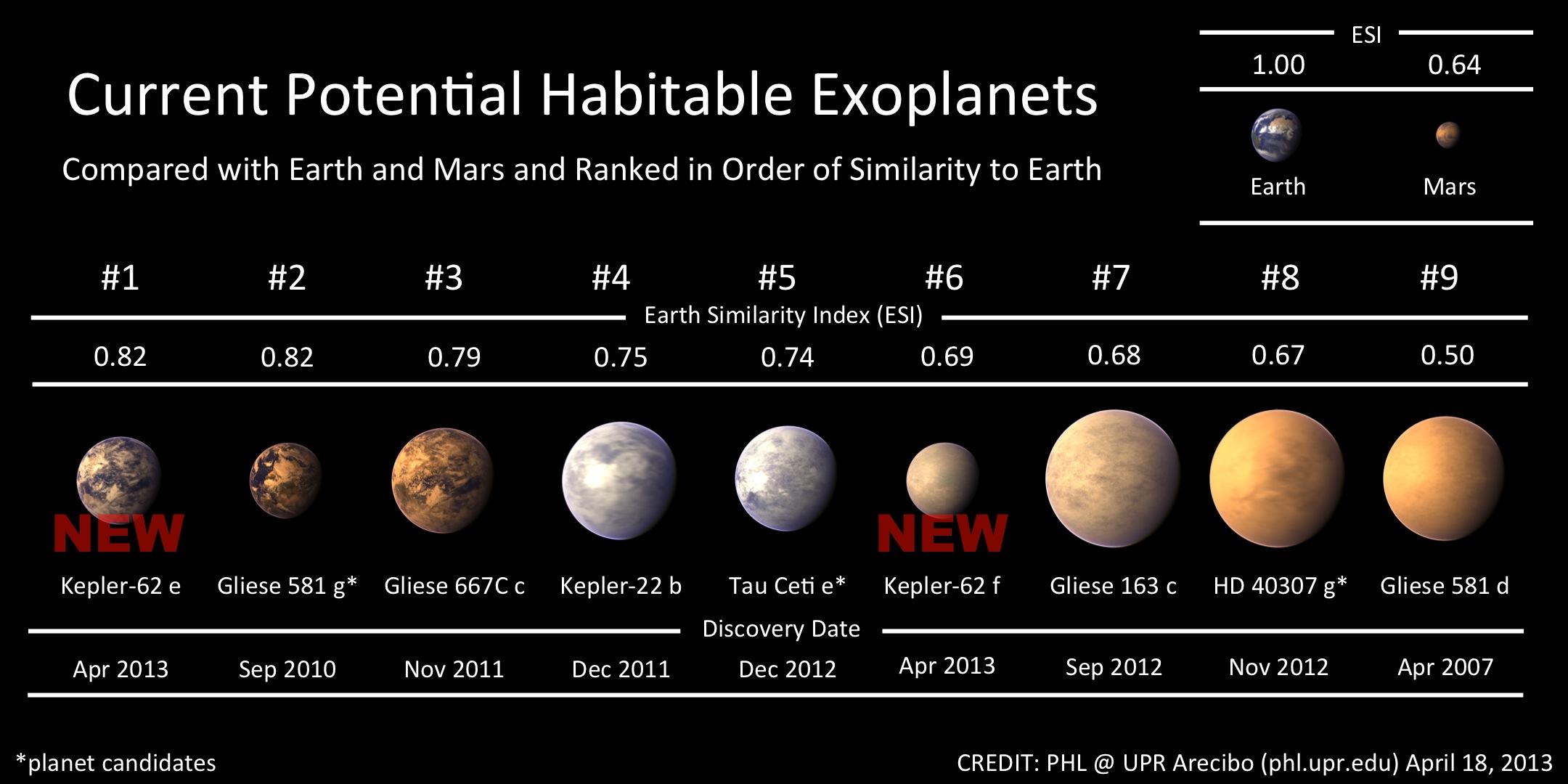 Habitable Exoplanets & Diabetes | SciByte 92 | Jupiter ...