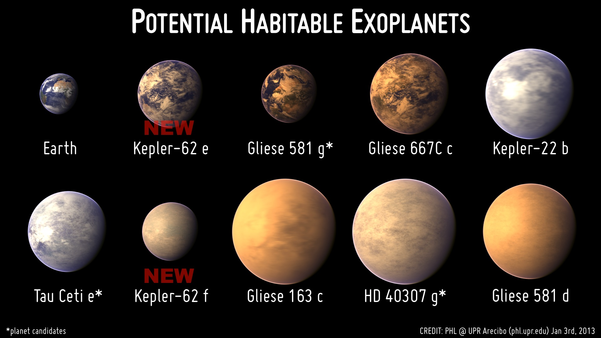Kepler Space Telescope Finds More Earth-like Planets ...