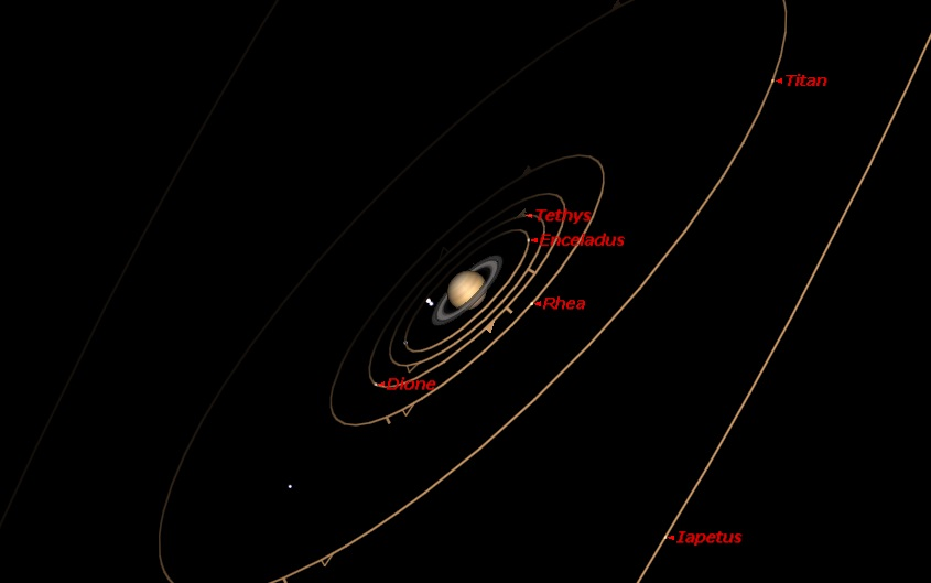 Moon Placements of Saturn - Pics about space