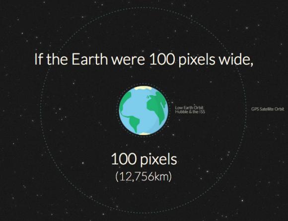 How Far Away is Mars?