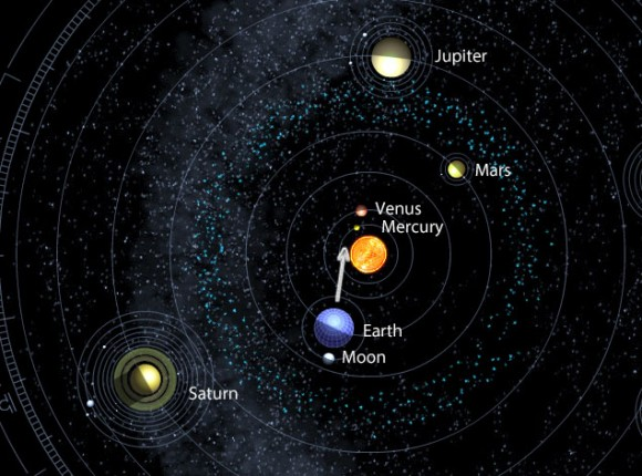 Bright Planetary Conjunctions Liven Up This Week's Evening Sky