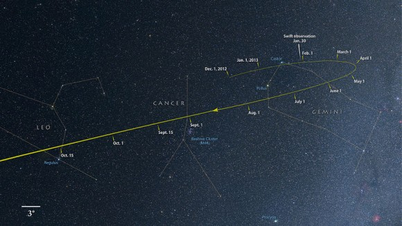 The track of Comet ISON through the constellations Gemini, Cancer and Leo prior to perihelion. (Credit: NASA/GSFC/Axel Mellinger).