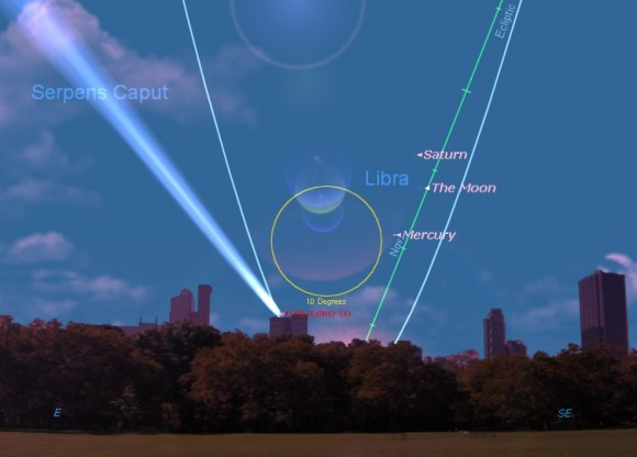 The projected view of Comet ISON from 30 degrees north latitude 30 minutes prior to local sunrise on December 1st. The orbital path of the comet and the ecliptic are also depicted. (Created by the author in Starry Night).