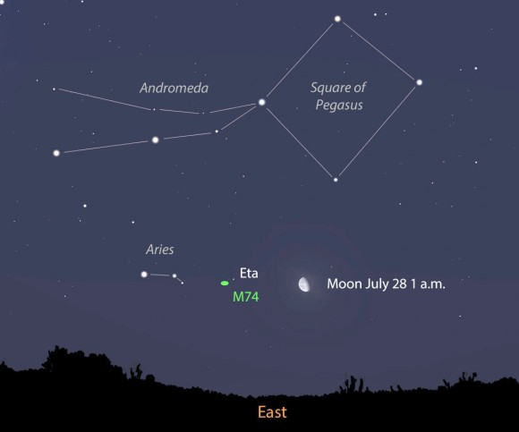 The galaxy M74, the 74th entry in 18th century astronomer Charles Messier's catalog, is found about 1.5 degrees east-northeast of the star Eta Piscium just to the right of the small constellation Aries the Ram. The map shows the sky around 1 a.m. tomorrow morning facing east.  Stellarium