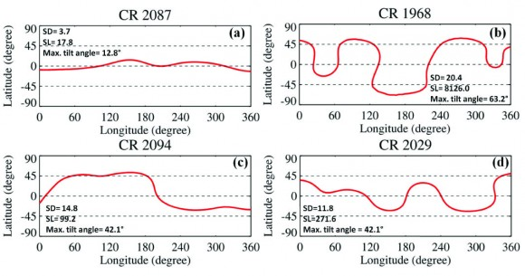 HCS curves plotted on the surface of the Sun.