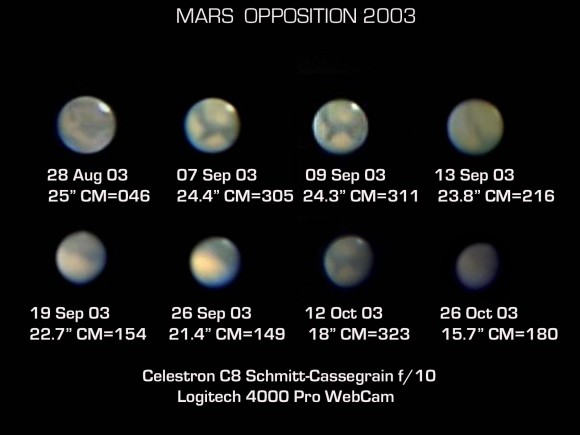 Mars during the historic opposition season of '03.