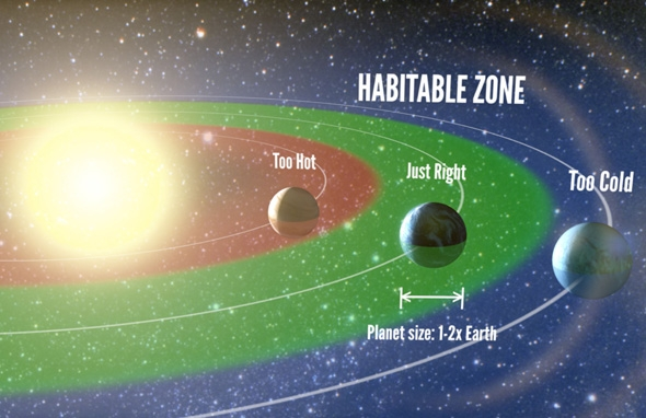 22% of Sun-like Stars have Earth-sized Planets in the ...
