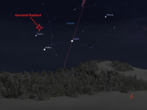 The rising radiant of the Geminids-Looking east at 9PM local from latitude 30 degrees north. (Credit-Stellarium).