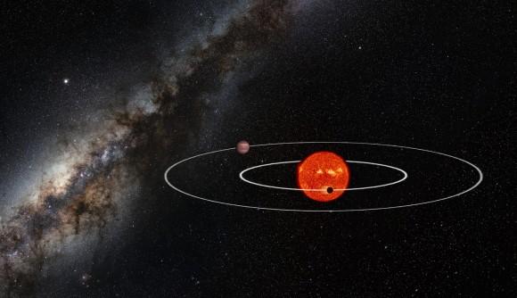 Artist's conception of Kepler-88. Credit: Center for Astrophysics of the University of Porto
