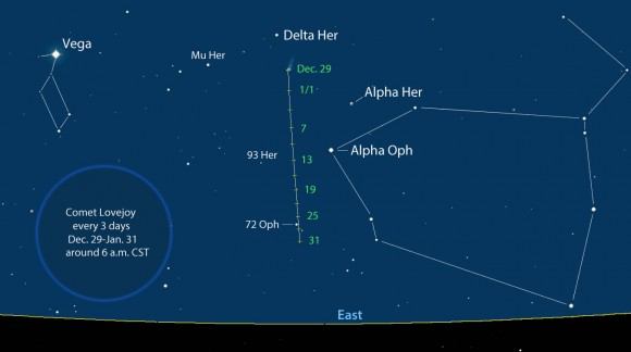 Track of Comet C/2013 R1 Lovejoy in the morning sky marked at 3-day intervals shortly before the start of dawn (6 a.m. local time) tomorrow through Jan. 31. Stars shown for Dec. 29 to magnitude 5.8. Her = Hercules and Oph = Ophiuchus. Click to enlarge. Created with Chris Marriott's SkyMap software