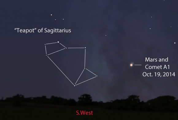 Comet C/2013 A1 Siding Spring will overlap Mars on October 19, 2014. With the planet at magnitude