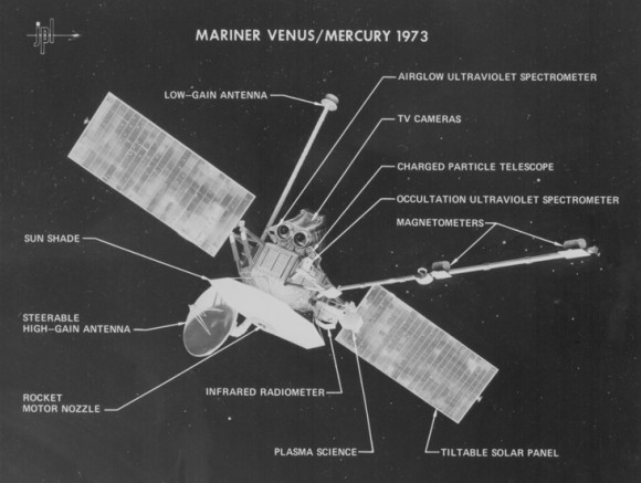 Space Probe Diagram