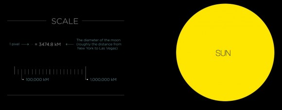 solar system real size - photo #14