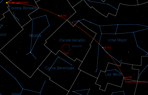 Path of comet K1 PanSTARRS Credit: Starry Night Education Software