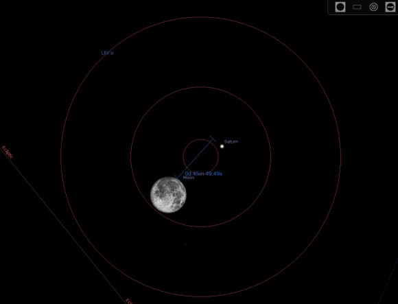 The close passage of the Full Moon near Saturn on May 14th. Created using Stellarium.