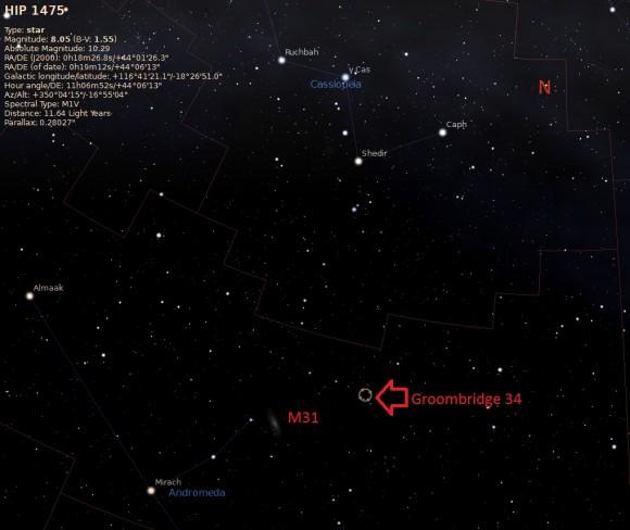 Locating Groombridge 34. Created using Stellarium.