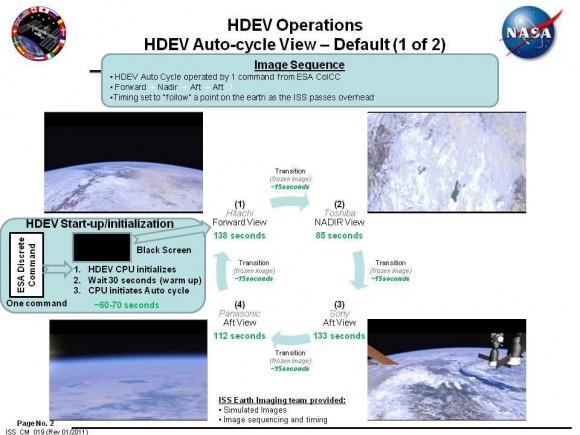 HDEV11