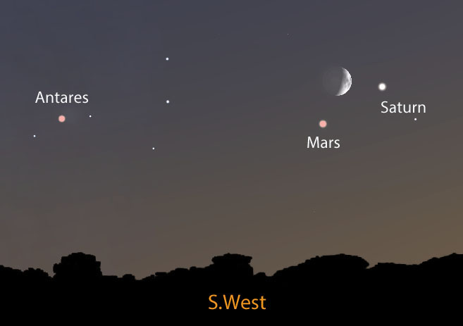 Tonight's Moon-Mars-Saturn Trio Recalls Time of Terror