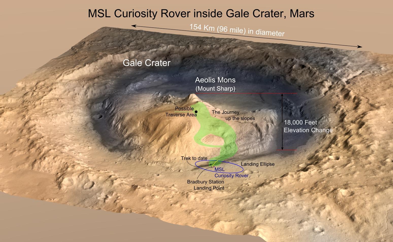 mars rover journey - photo #2