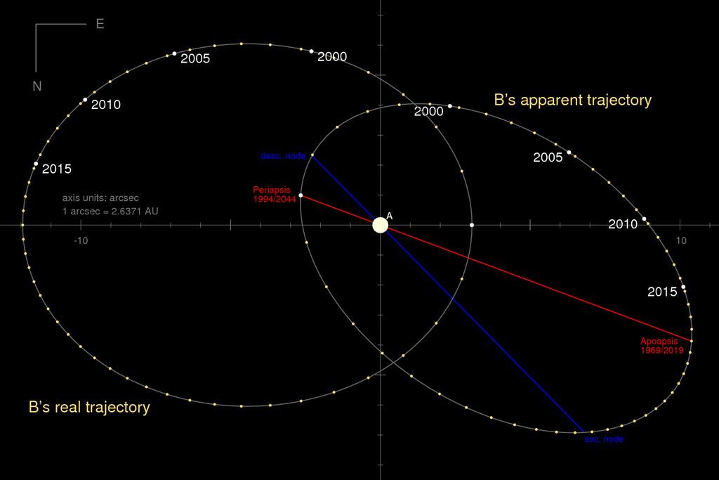 dogon sirius star system - photo #7