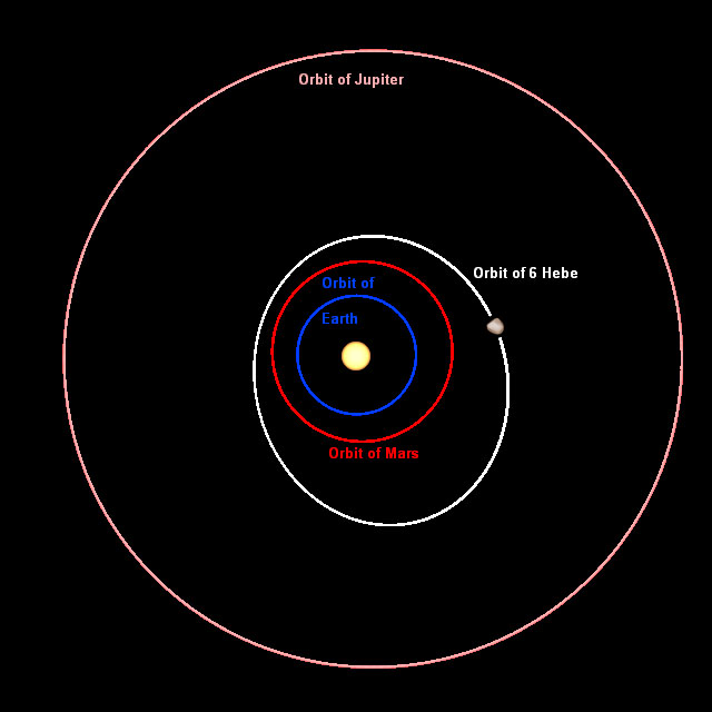 Observing Challenge: How to See Asteroid Hebe, Mother of ...