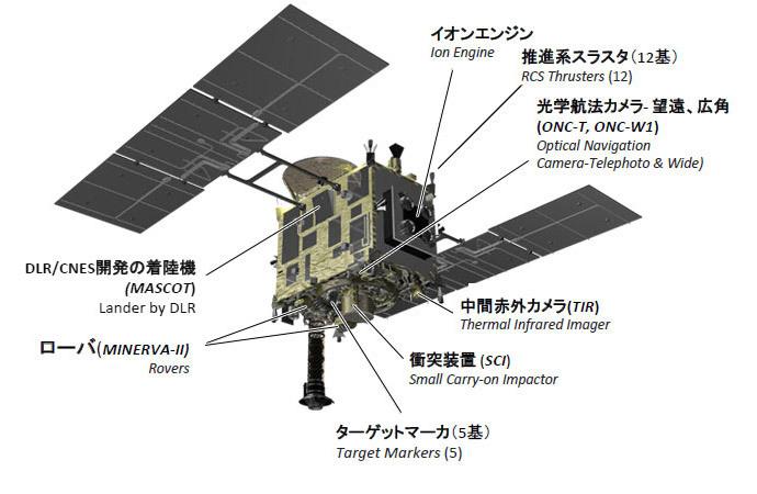 hayabusa mk2 spacecraft - photo #45