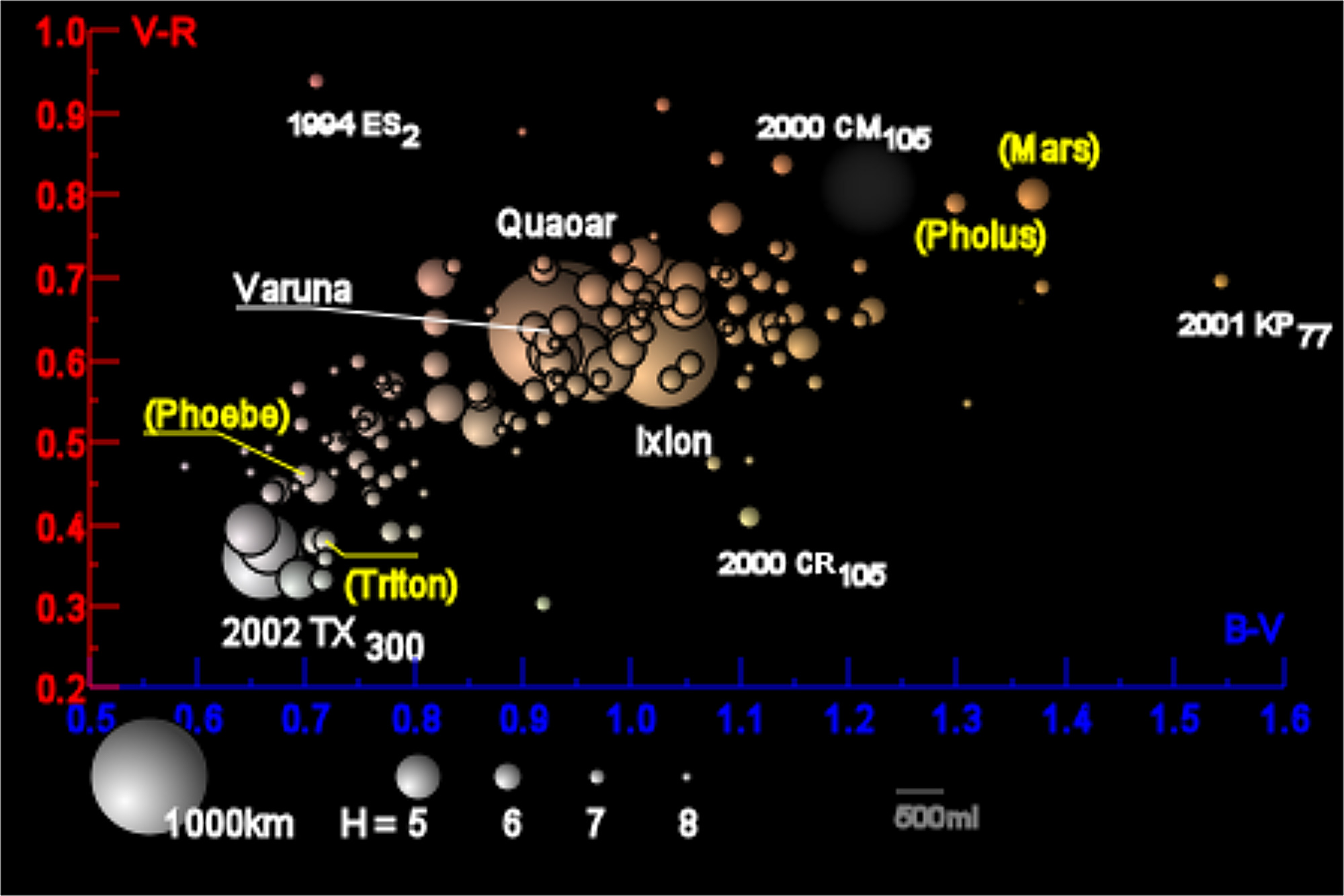 Similarities and Differences Between Planets - Pics about ...