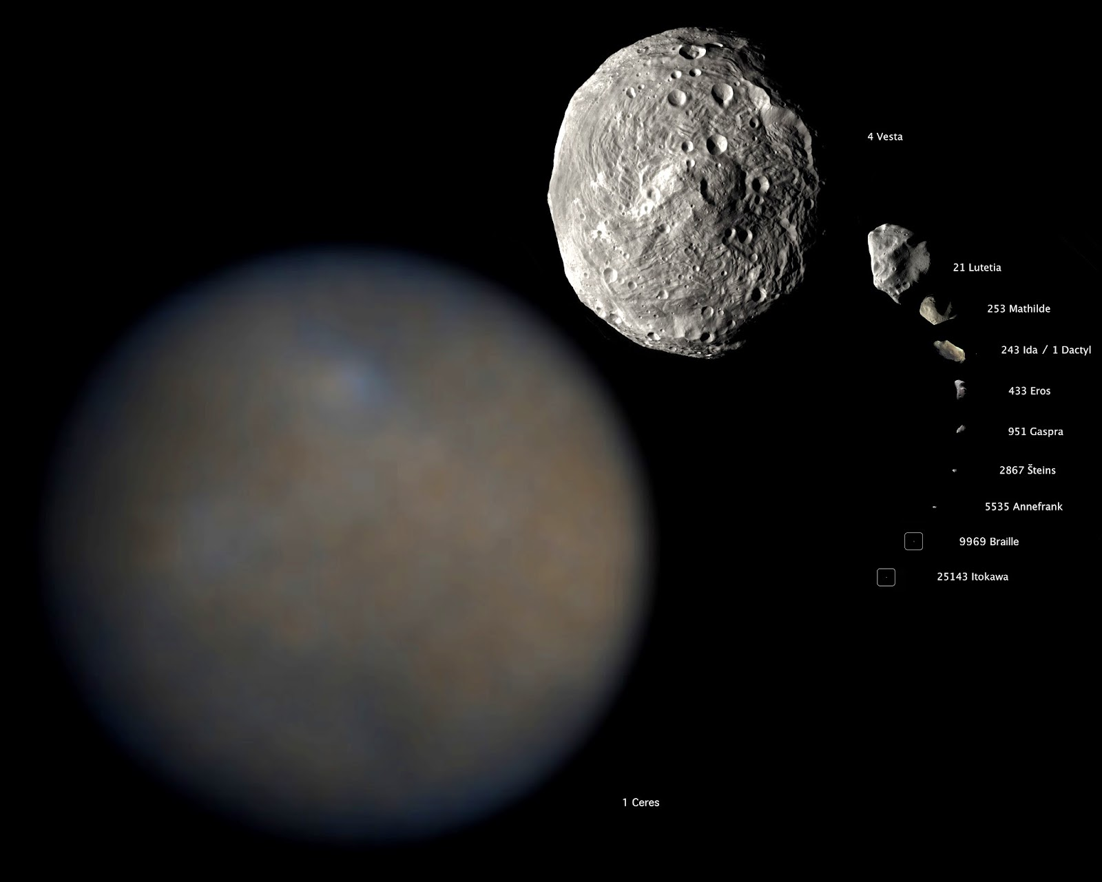 Asteroid Ceres Location - Pics about space