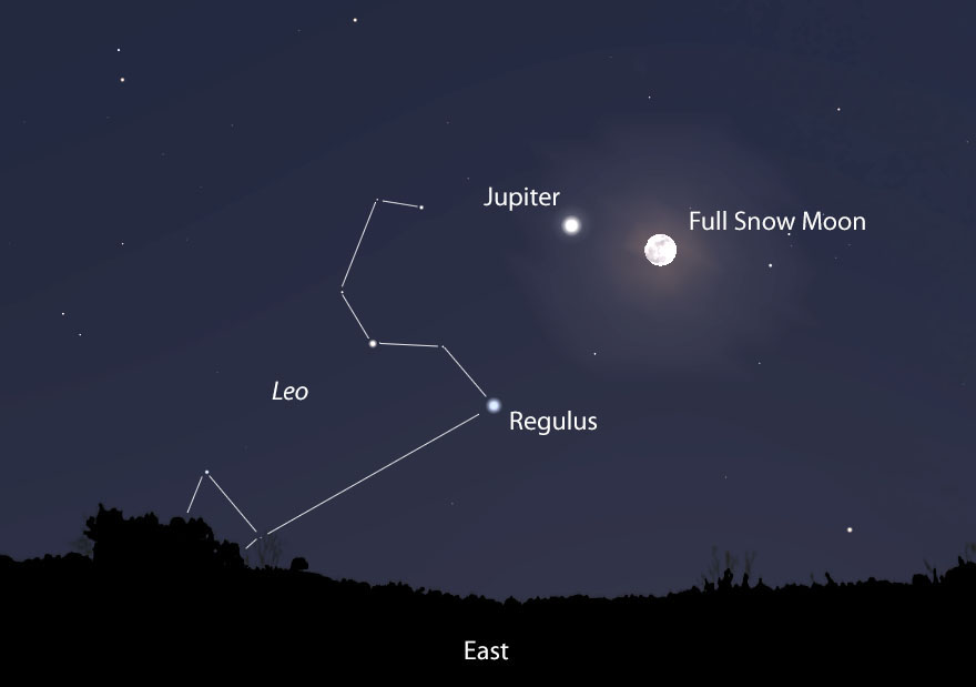 Across The Universe: Jupiter and the Full Snow Moon Come ...